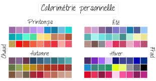 coloriùétrie selon les quatre saisons